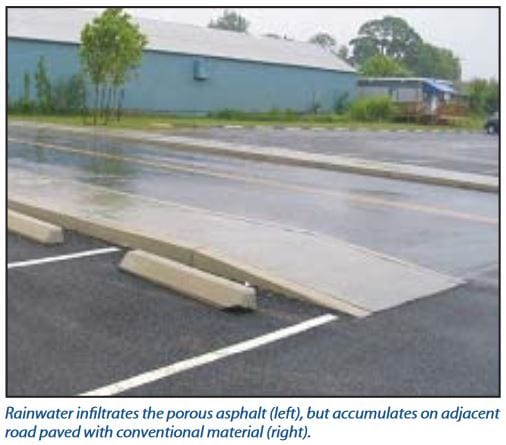 Porous Asphalt From EPA